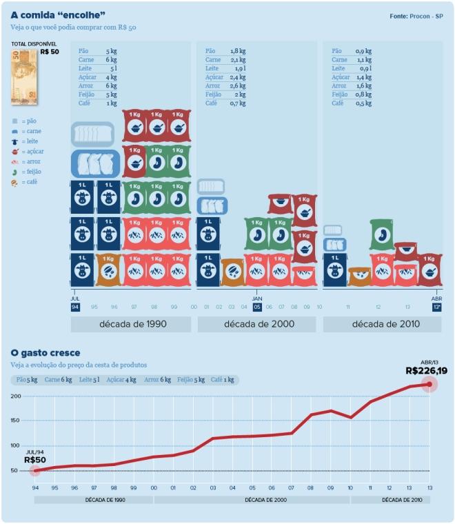 004graficos_inflacao_produtos