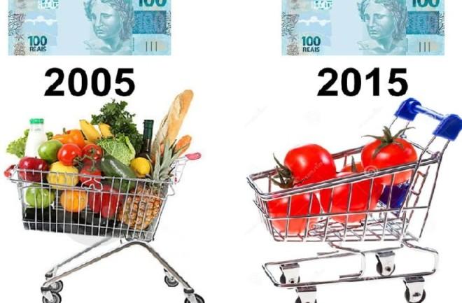 Inflação-825x542