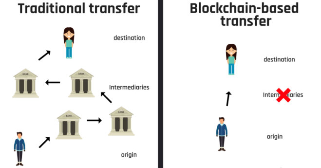 individuals-vs-bank